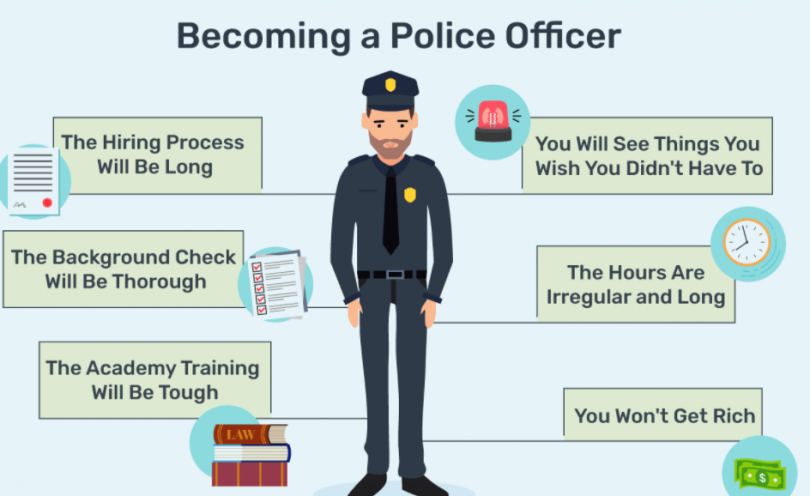 How To Become A Detective