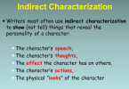 Indirect Characterization Definition