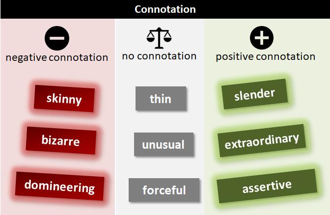 Negative Connotation Definition